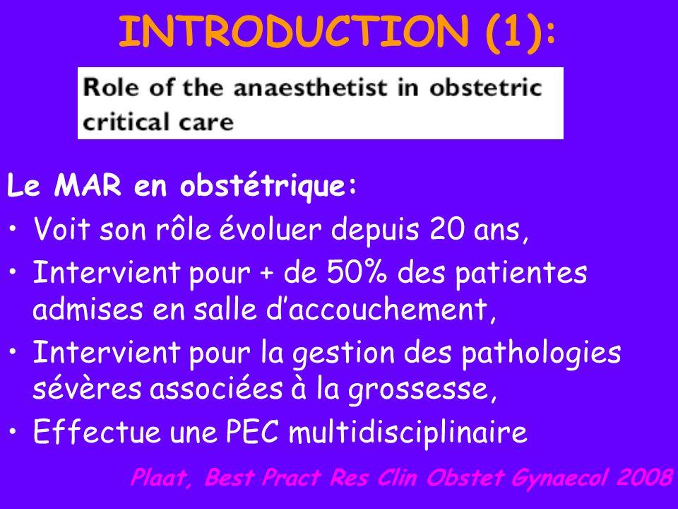 INTRODUCTION (1): Le MAR contribue donc au contrôle et à la diminution de la morbi mortalité maternelles Plaat, Best Pract Res Clin Obstet Gynaecol 2008