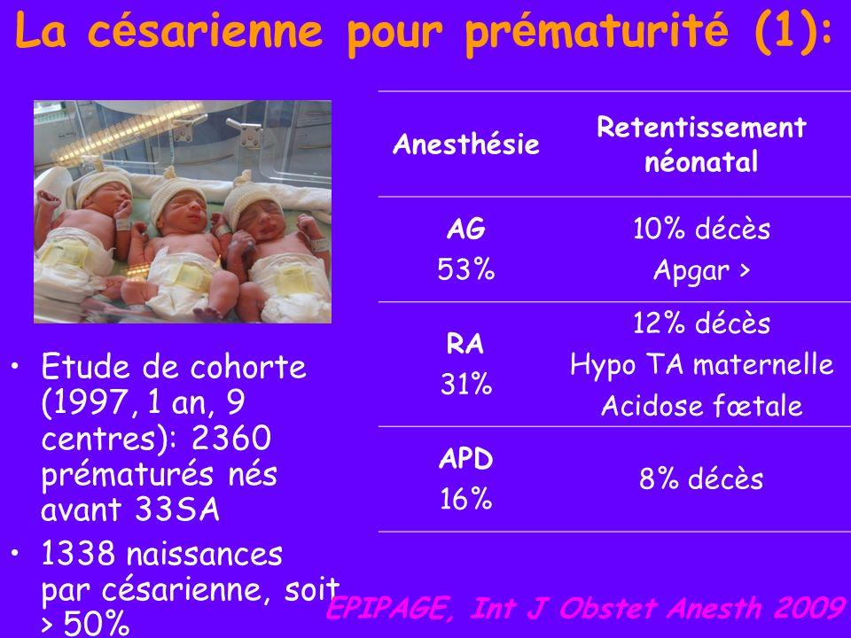 La c é sarienne pour pr é maturit é (2) Risque de décès néonatal > RA en 1997 Risque avec lAG Mortalité fœtale maximale entre 27 et 28SA EPIPAGE, Int J Obstet Anesth 2009 Taux de réanimation CR: 42% entre 24 et 28 SA, 31% entre 29 et 32 SA Taux de handicap à 5 ans inversement proportionnel à lâge maternel Larroque, Lancet 2008 La RA impose une gestion du risque maternel hypotensif (traitement préventif + curatif) Quelque soit le terme de la césarienne lhypo TA maternelle induite est délétère pour le fœtus et augmente le risque de décès néonatal