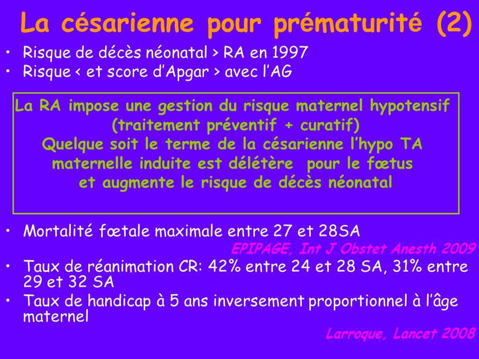La c é sarienne pour pr é maturit é (2) Risque de décès néonatal > RA en 1997 Risque avec lAG Mortalité fœtale maximale entre 27 et 28SA EPIPAGE, Int