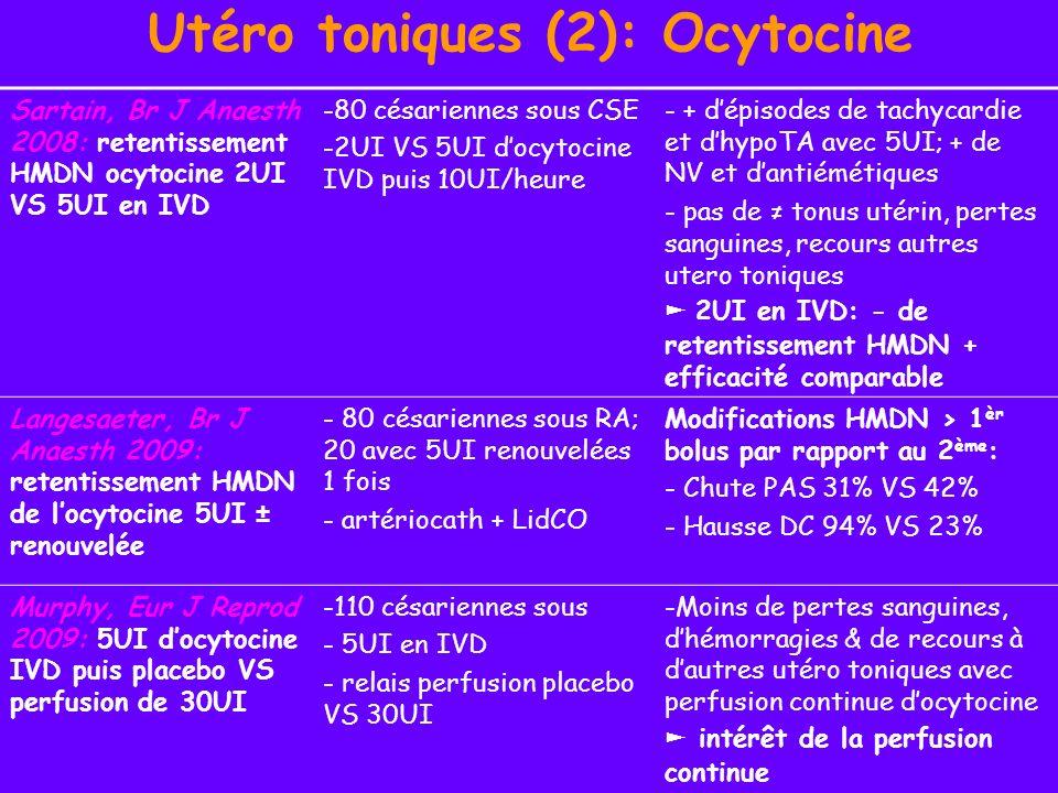 Utéro toniques (3): Carbetocine Indication en VB: prévention de lHPP chez les patientes à haut risque efficacité comparable à locytocine et supérieure à la syntométrine bonne tolérance Indication en césarienne: diminution du saignement efficacité comparable à locytocine effets indésirables ++ Carbetocine ~ Ocytocine Rath, Eur J Obstet Gynecol Reprod Med 2008