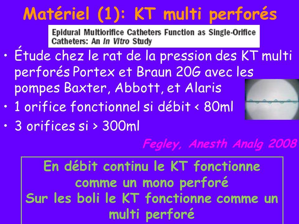 Matériel (1): KT multi perforés Étude chez le rat de la pression des KT multi perforés Portex et Braun 20G avec les pompes Baxter, Abbott, et Alaris 1