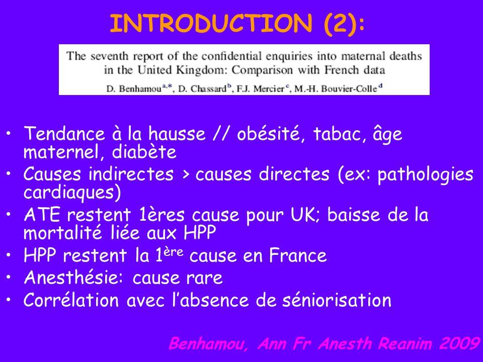 INTRODUCTION (2): Tendance à la hausse // obésité, tabac, âge maternel, diabète Causes indirectes > causes directes (ex: pathologies cardiaques) ATE r