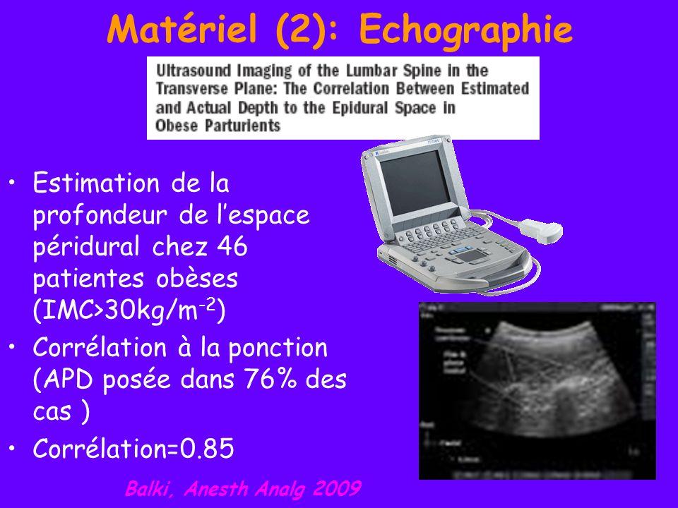 Matériel (2): Echographie Estimation de la profondeur de lespace péridural chez 46 patientes obèses (IMC>30kg/m -2 ) Corrélation à la ponction (APD po