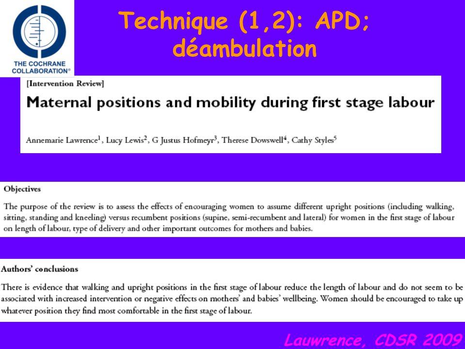 Technique (1,2): APD; déambulation Volume résiduel post mictionnel groupe avec déambulation ± APD < sans déambulation Weiniger, Acta Anaesthesiol Scand 2009