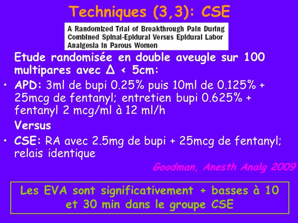 Techniques (3,3): CSE Etude randomisée en double aveugle sur 100 multipares avec Δ < 5cm: APD: 3ml de bupi 0.25% puis 10ml de 0.125% + 25mcg de fentan