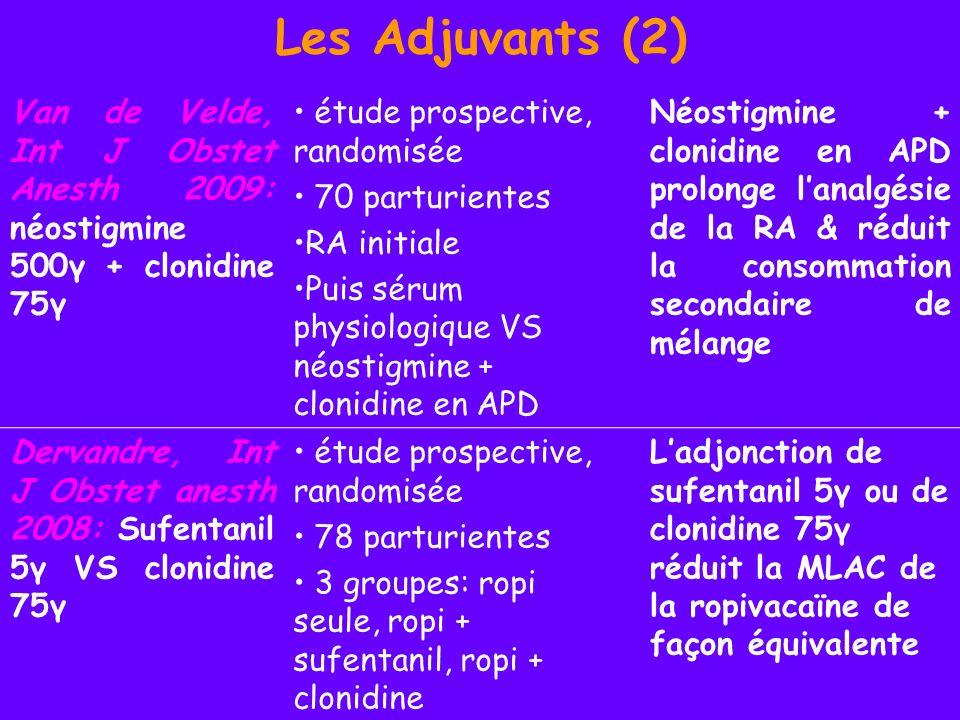 Les Adjuvants (2) Van de Velde, Int J Obstet Anesth 2009: néostigmine 500γ + clonidine 75γ étude prospective, randomisée 70 parturientes RA initiale P