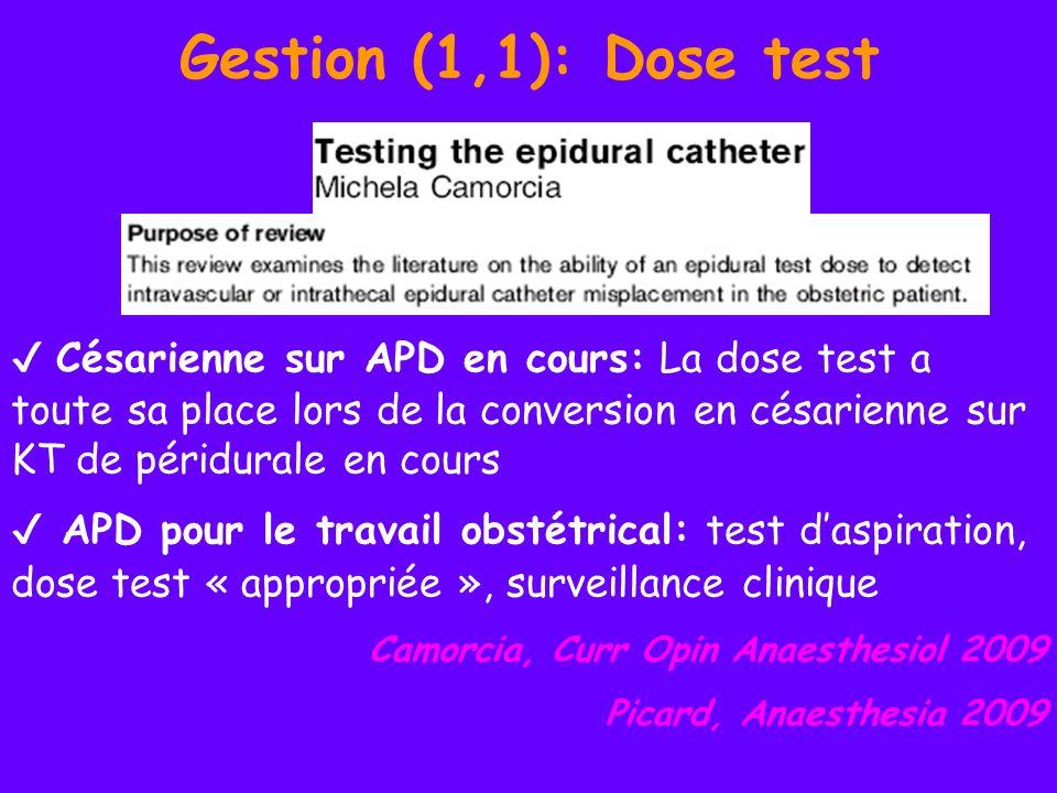 Gestion (1,1): Dose test Césarienne sur APD en cours: La dose test a toute sa place lors de la conversion en césarienne sur KT de péridurale en cours