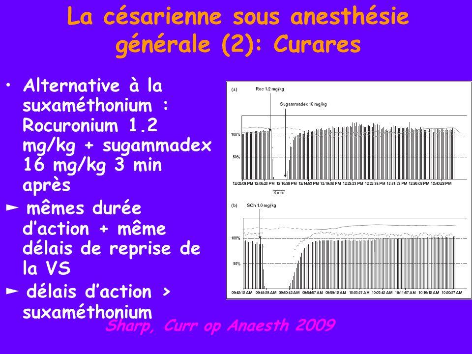 La césarienne sous anesthésie générale (2): Curares Alternative à la suxaméthonium : Rocuronium 1.2 mg/kg + sugammadex 16 mg/kg 3 min après mêmes duré
