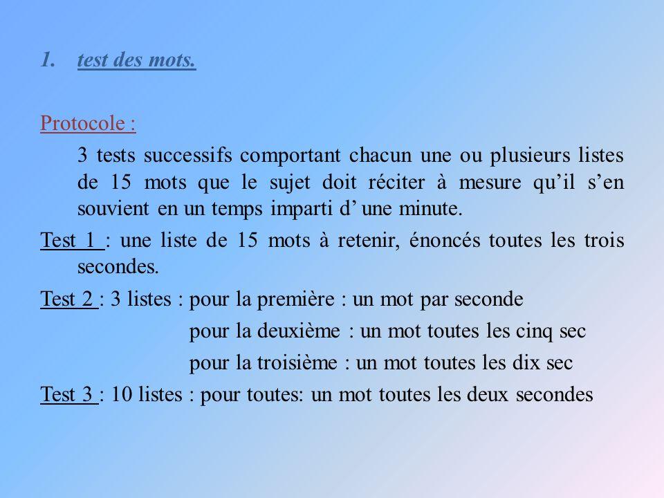 1.test des mots. Protocole : 3 tests successifs comportant chacun une ou plusieurs listes de 15 mots que le sujet doit réciter à mesure quil sen souvi