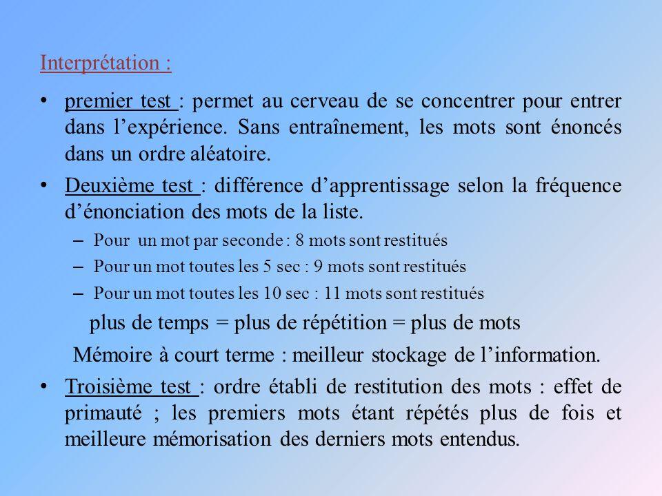 Interprétation : premier test : permet au cerveau de se concentrer pour entrer dans lexpérience. Sans entraînement, les mots sont énoncés dans un ordr
