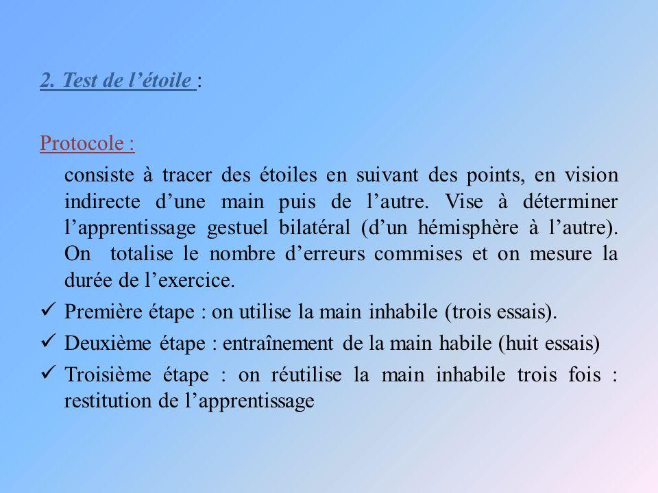 2. Test de létoile : Protocole : consiste à tracer des étoiles en suivant des points, en vision indirecte dune main puis de lautre. Vise à déterminer