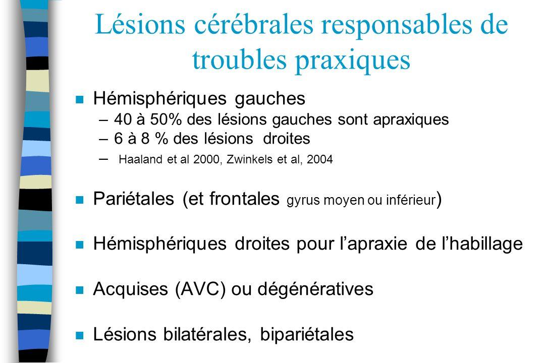 Lésions cérébrales responsables de troubles praxiques n Hémisphériques gauches –40 à 50% des lésions gauches sont apraxiques –6 à 8 % des lésions droi