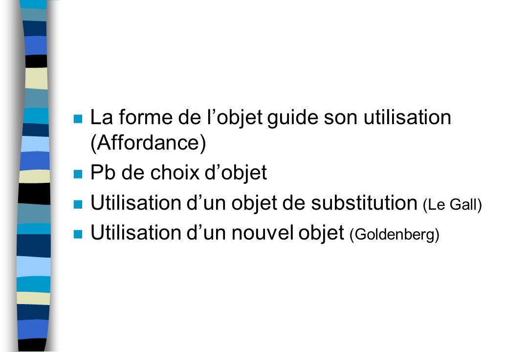n La forme de lobjet guide son utilisation (Affordance) n Pb de choix dobjet n Utilisation dun objet de substitution (Le Gall) n Utilisation dun nouve