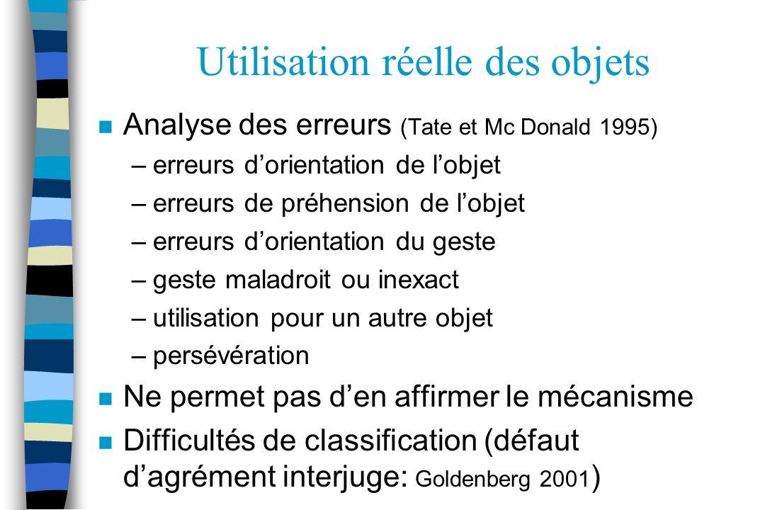 Utilisation réelle des objets n Analyse des erreurs (Tate et Mc Donald 1995) –erreurs dorientation de lobjet –erreurs de préhension de lobjet –erreurs