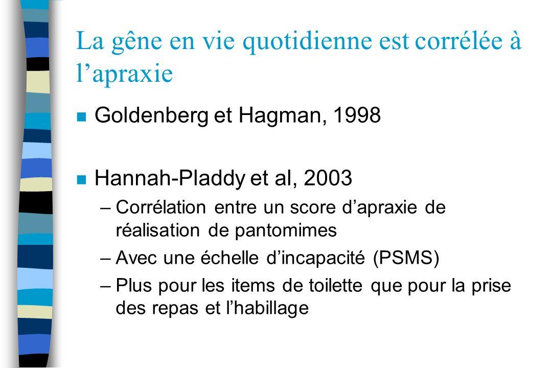 La gêne en vie quotidienne est corrélée à lapraxie n Goldenberg et Hagman, 1998 n Hannah-Pladdy et al, 2003 –Corrélation entre un score dapraxie de ré