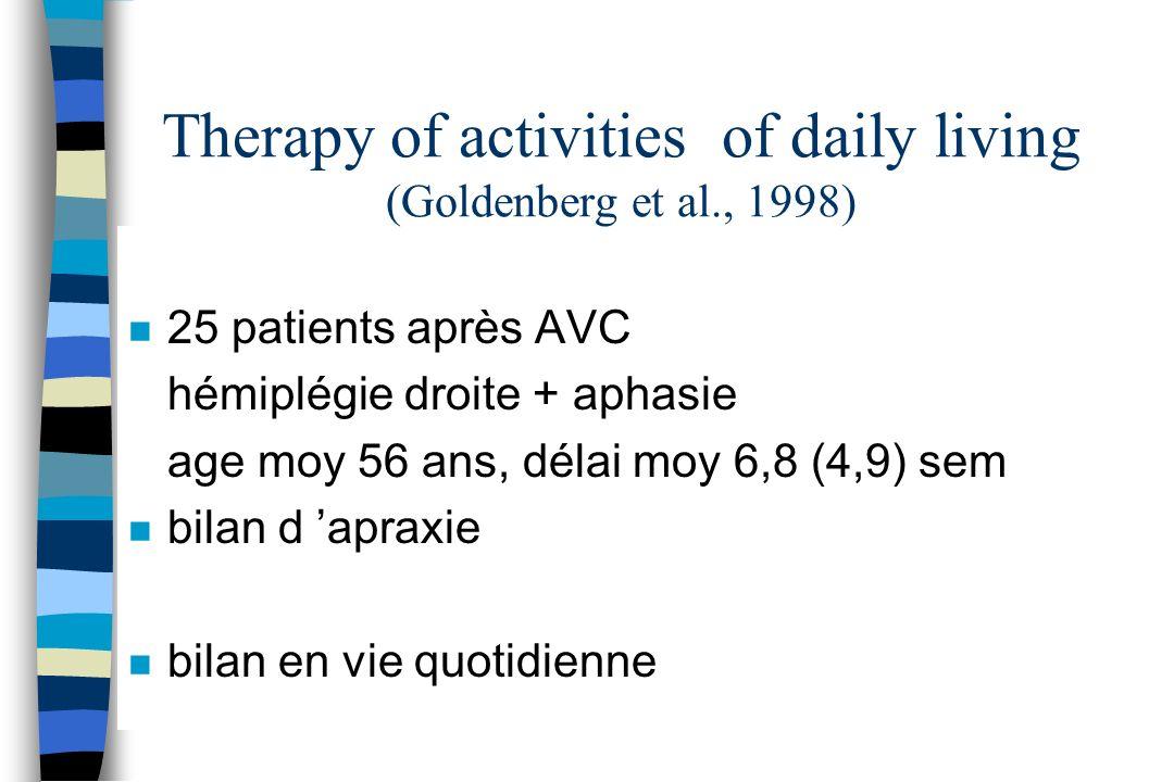 n 25 patients après AVC hémiplégie droite + aphasie age moy 56 ans, délai moy 6,8 (4,9) sem n bilan d apraxie n bilan en vie quotidienne Therapy of ac
