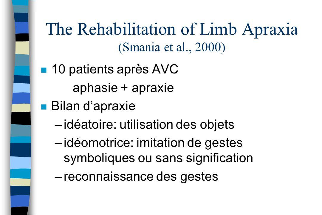 The Rehabilitation of Limb Apraxia (Smania et al., 2000) n 10 patients après AVC aphasie + apraxie n Bilan dapraxie –idéatoire: utilisation des objets