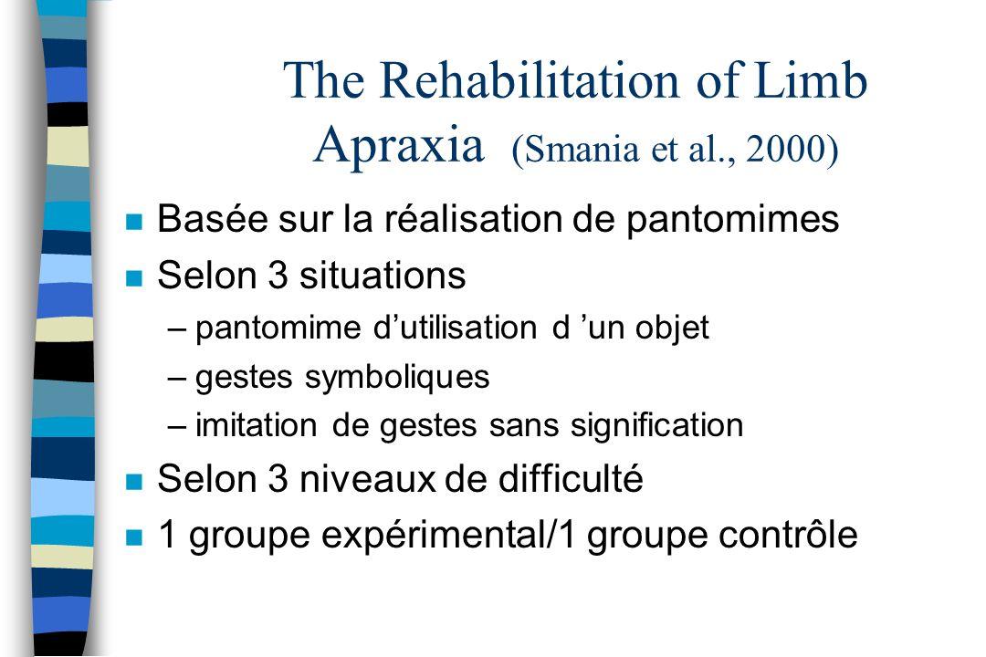 The Rehabilitation of Limb Apraxia (Smania et al., 2000) n Basée sur la réalisation de pantomimes n Selon 3 situations –pantomime dutilisation d un ob