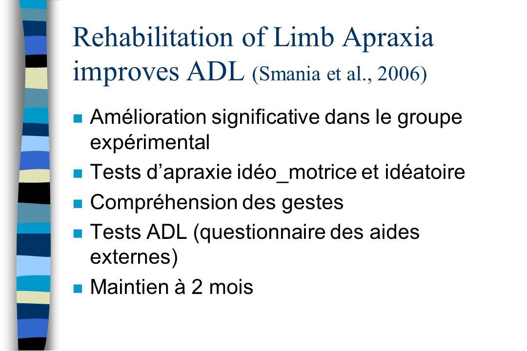 Rehabilitation of Limb Apraxia improves ADL (Smania et al., 2006) n Amélioration significative dans le groupe expérimental n Tests dapraxie idéo_motri