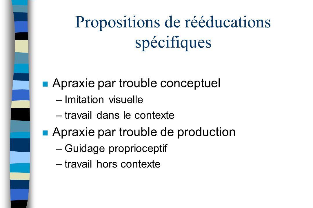 Propositions de rééducations spécifiques n Apraxie par trouble conceptuel –Imitation visuelle –travail dans le contexte n Apraxie par trouble de produ