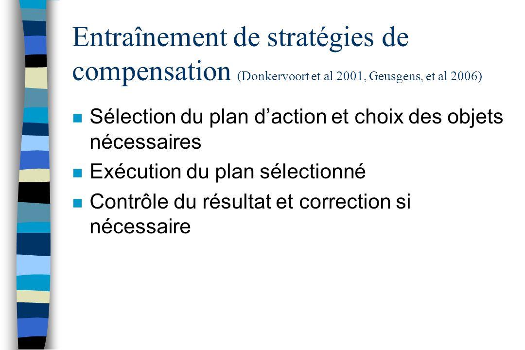 Entraînement de stratégies de compensation (Donkervoort et al 2001, Geusgens, et al 2006) n Sélection du plan daction et choix des objets nécessaires
