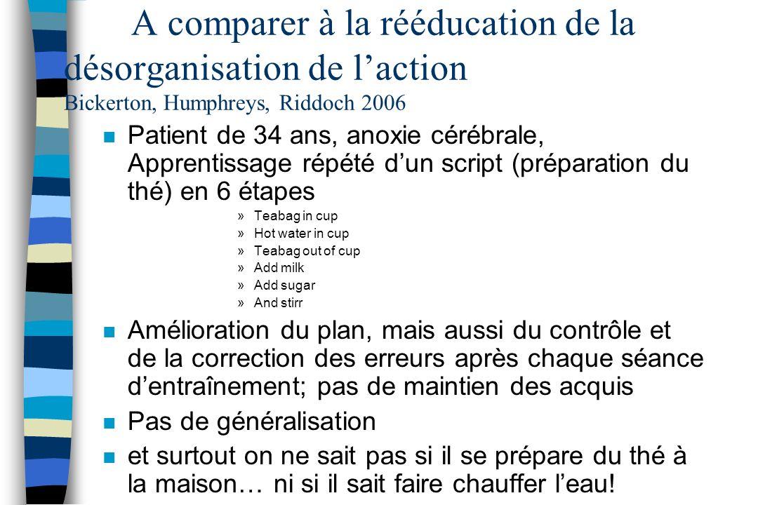 A comparer à la rééducation de la désorganisation de laction Bickerton, Humphreys, Riddoch 2006 n Patient de 34 ans, anoxie cérébrale, Apprentissage r
