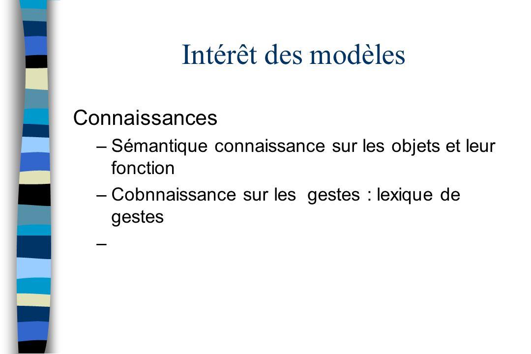 Intérêt des modèles Connaissances –Sémantique connaissance sur les objets et leur fonction –Cobnnaissance sur les gestes : lexique de gestes –