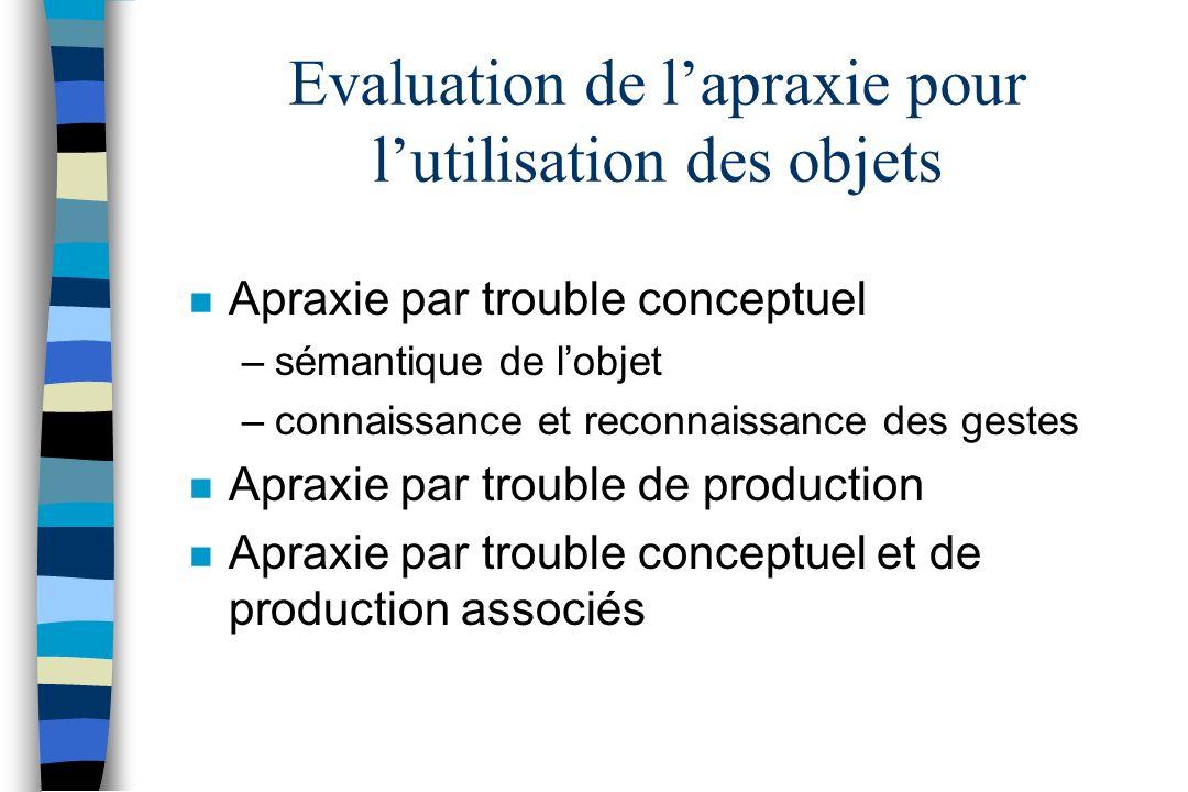 Evaluation de lapraxie pour lutilisation des objets n Apraxie par trouble conceptuel –sémantique de lobjet –connaissance et reconnaissance des gestes