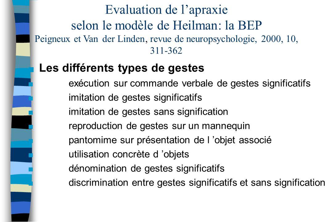 Evaluation de lapraxie selon le modèle deHeilman: la BEP Peigneuxet Vander Linden, revue de neuropsychologie, 2000, 10, 311-362 n Les différents types