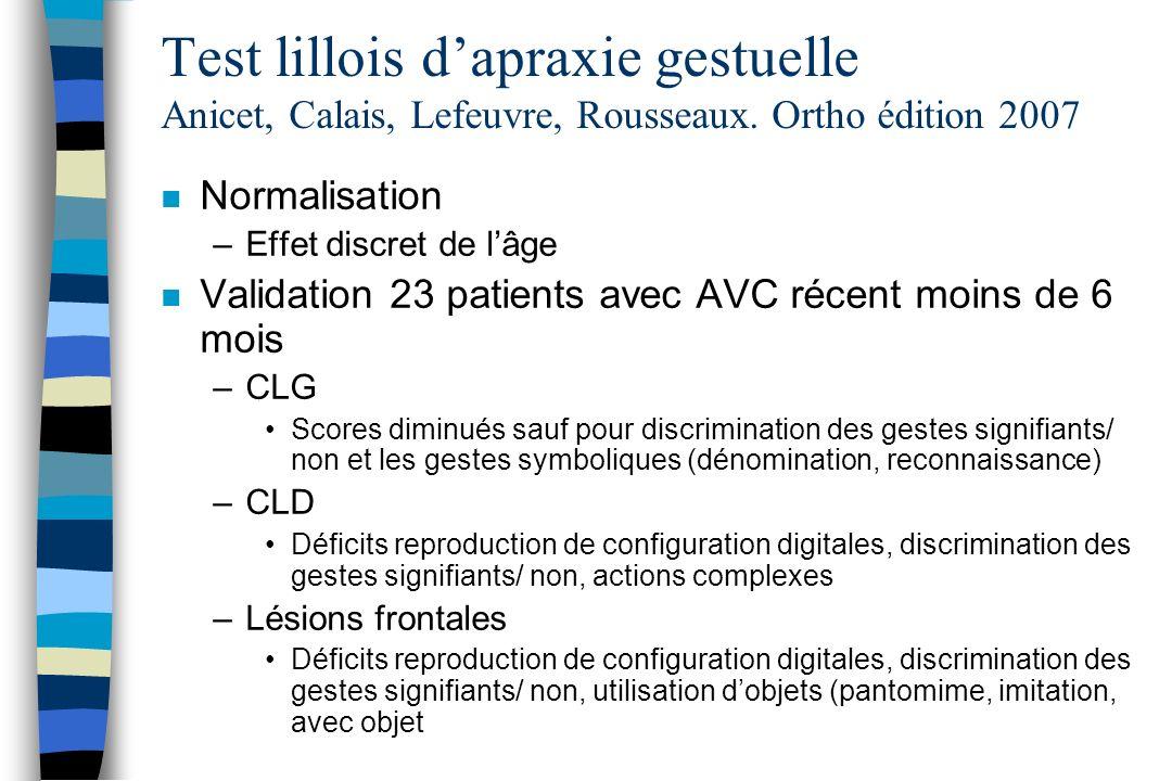 Test lillois dapraxie gestuelle Anicet, Calais, Lefeuvre, Rousseaux. Ortho édition 2007 n Normalisation –Effet discret de lâge n Validation 23 patient