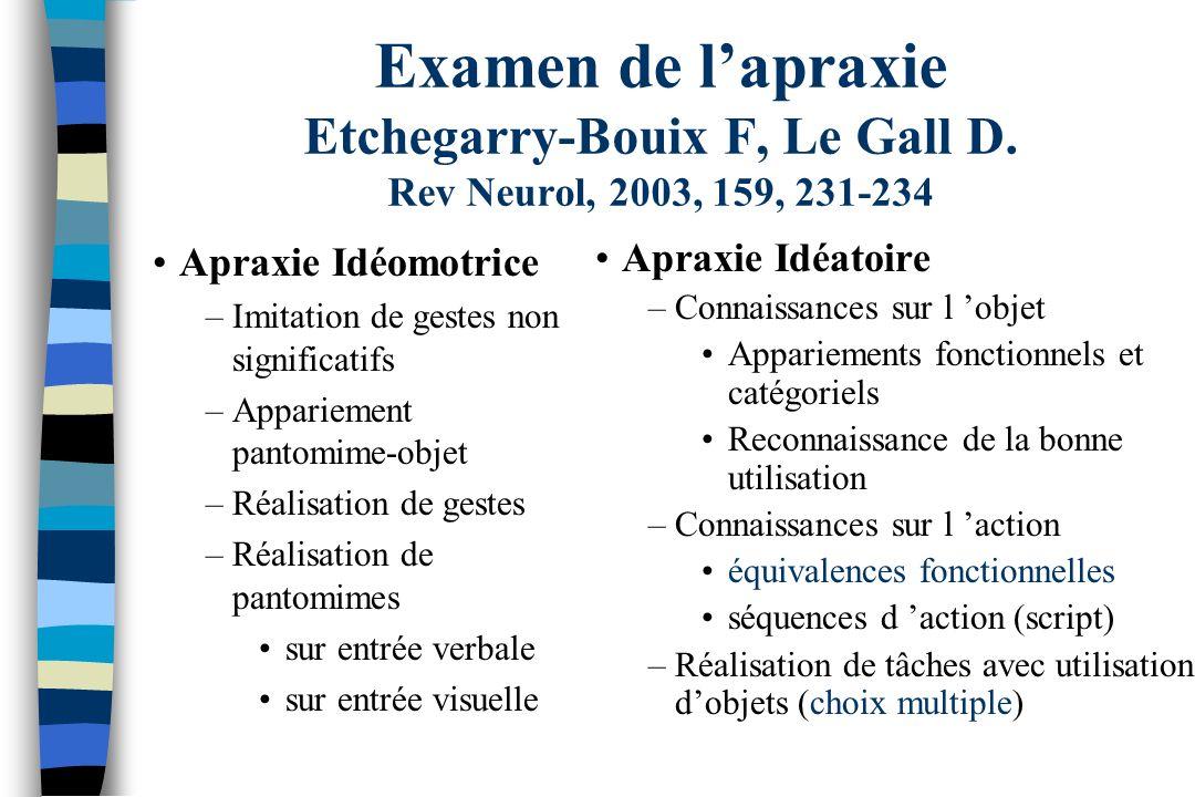 Examen de lapraxie Etchegarry-Bouix F, Le Gall D. Rev Neurol, 2003, 159, 231-234 Apraxie Idéomotrice –Imitation de gestes non significatifs –Apparieme