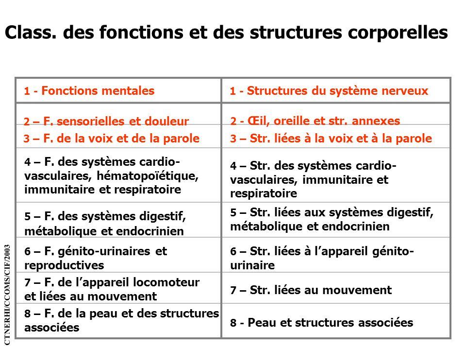 Class. des fonctions et des structures corporelles 1 - Fonctions mentales 1 - Structures du système nerveux 2 – F. sensorielles et douleur 2 - Œil, or