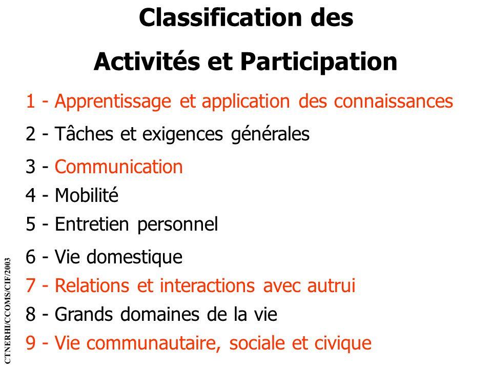 Classification des Activités et Participation 1 - Apprentissage et application des connaissances 2 - Tâches et exigences générales 4 - Mobilité 5 - En