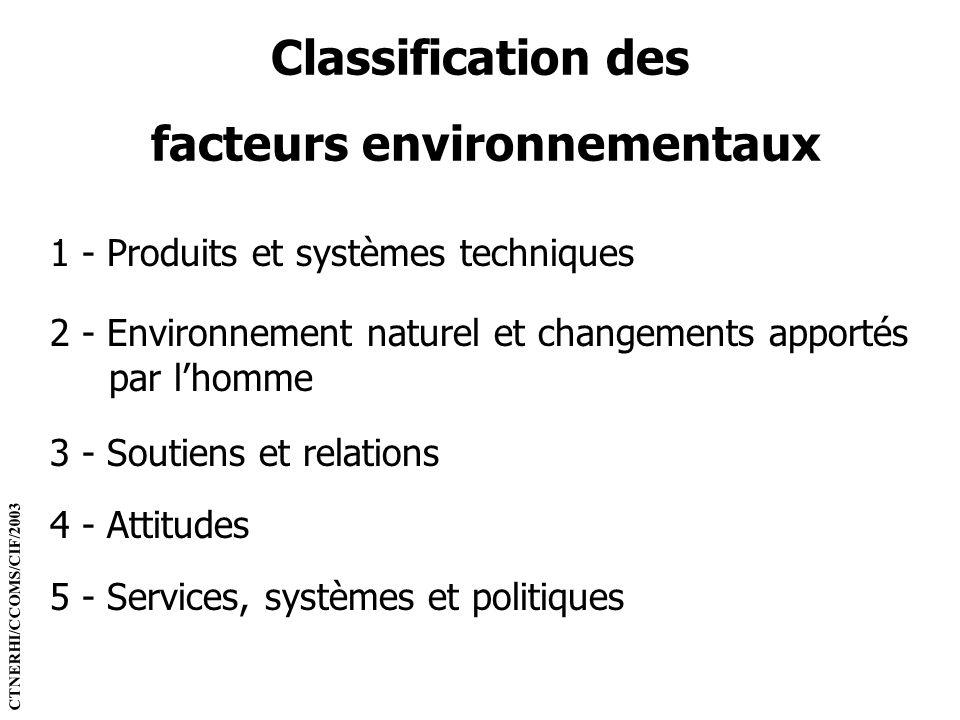 Classification des facteurs environnementaux 1 - Produits et systèmes techniques 2 - Environnement naturel et changements apportés par lhomme 4 - Atti