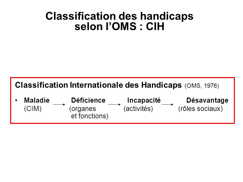 Classification des handicaps selon lOMS : CIH Classification Internationale des Handicaps (OMS, 1976) Maladie Déficience Incapacité Désavantage (CIM)