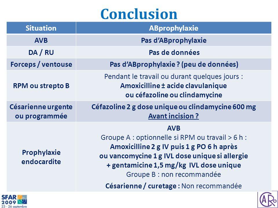 Conclusion SituationABprophylaxie AVBPas dABprophylaxie DA / RUPas de données Forceps / ventousePas dABprophylaxie ? (peu de données) RPM ou strepto B
