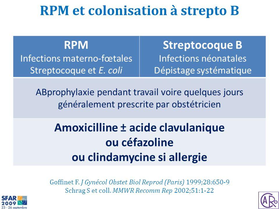 ABprophylaxie endocardite infectieuse Accouchement Groupe A Cardiopathies à haut risque (prothèses valvulaires) Groupe B Cardiopathies à moindre risque (valvulopathies) Voie basse Optionnelle, si RPM Durée travail > 6 h Non recommandée Césarienne Curetage Non recommandée Conférence de consensus SPILF Ann Fr Anesth Réanim 2003;22:920-9 Amoxicilline 2 g IV puis 1 g PO 6 h après ou vancomycine 1 g IVL dose unique si allergie + Gentamicine 1,5 mg/kg IVL dose unique