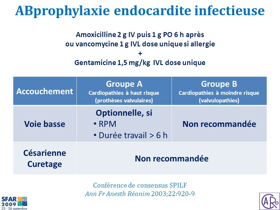 ABprophylaxie endocardite infectieuse Accouchement Groupe A Cardiopathies à haut risque (prothèses valvulaires) Groupe B Cardiopathies à moindre risqu