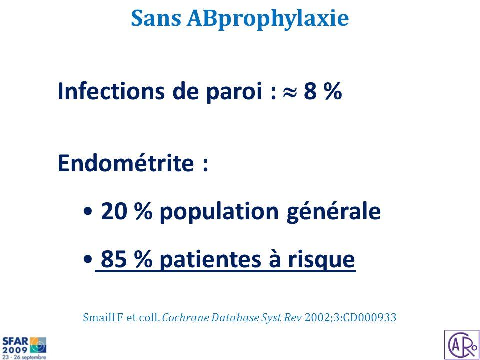 Infections de paroi : 8 % Endométrite : 20 % population générale 85 % patientes à risque Smaill F et coll. Cochrane Database Syst Rev 2002;3:CD000933