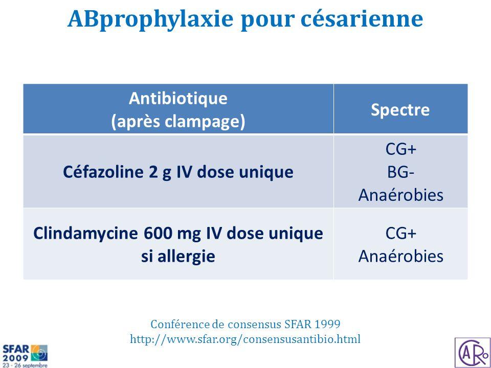 ABprophylaxie pour césarienne Antibiotique (après clampage) Spectre Céfazoline 2 g IV dose unique CG+ BG- Anaérobies Clindamycine 600 mg IV dose unique si allergie CG+ Anaérobies Conférence de consensus SFAR 1999 http://www.sfar.org/consensusantibio.html