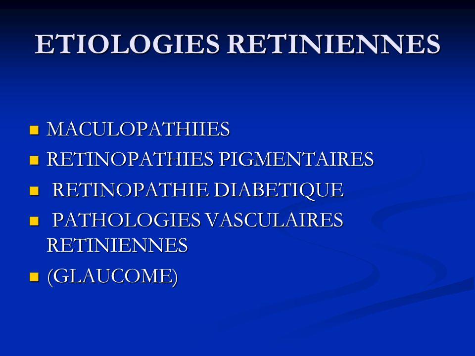 ETIOLOGIES RETINIENNES MACULOPATHIIES MACULOPATHIIES RETINOPATHIES PIGMENTAIRES RETINOPATHIES PIGMENTAIRES RETINOPATHIE DIABETIQUE RETINOPATHIE DIABET