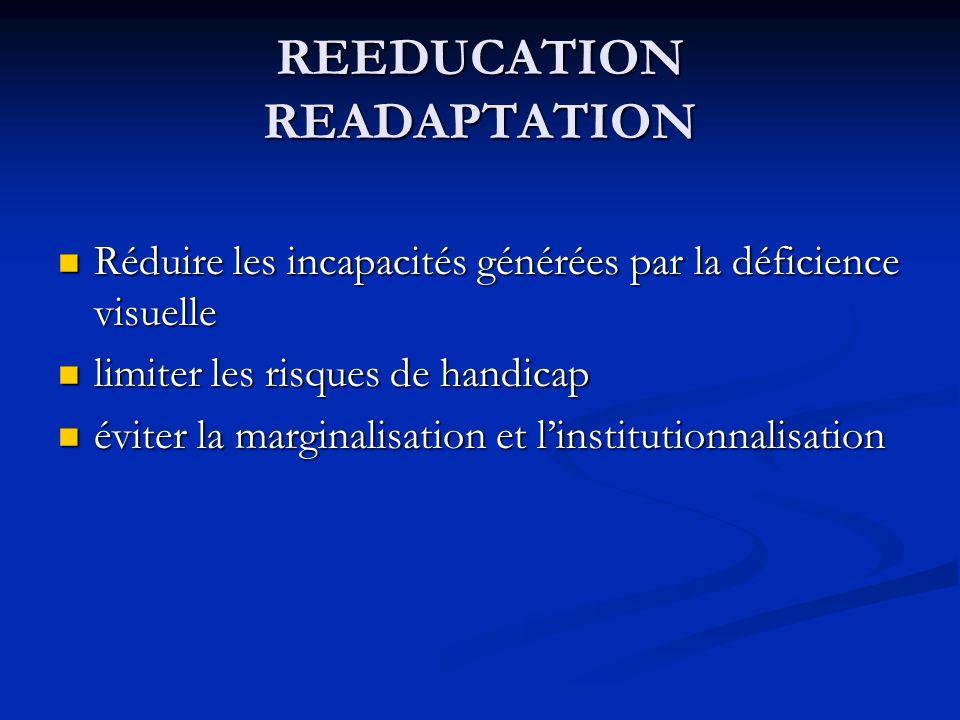 REEDUCATION READAPTATION Réduire les incapacités générées par la déficience visuelle Réduire les incapacités générées par la déficience visuelle limit
