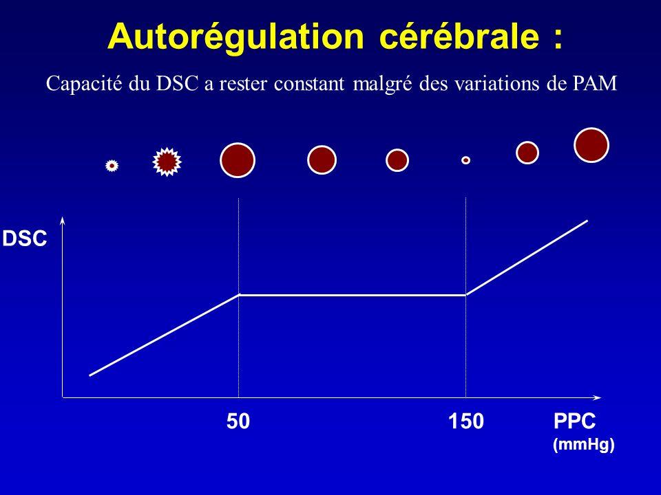 Autorégulation cérébrale : DSC PPC (mmHg) 50150 Capacité du DSC a rester constant malgré des variations de PAM