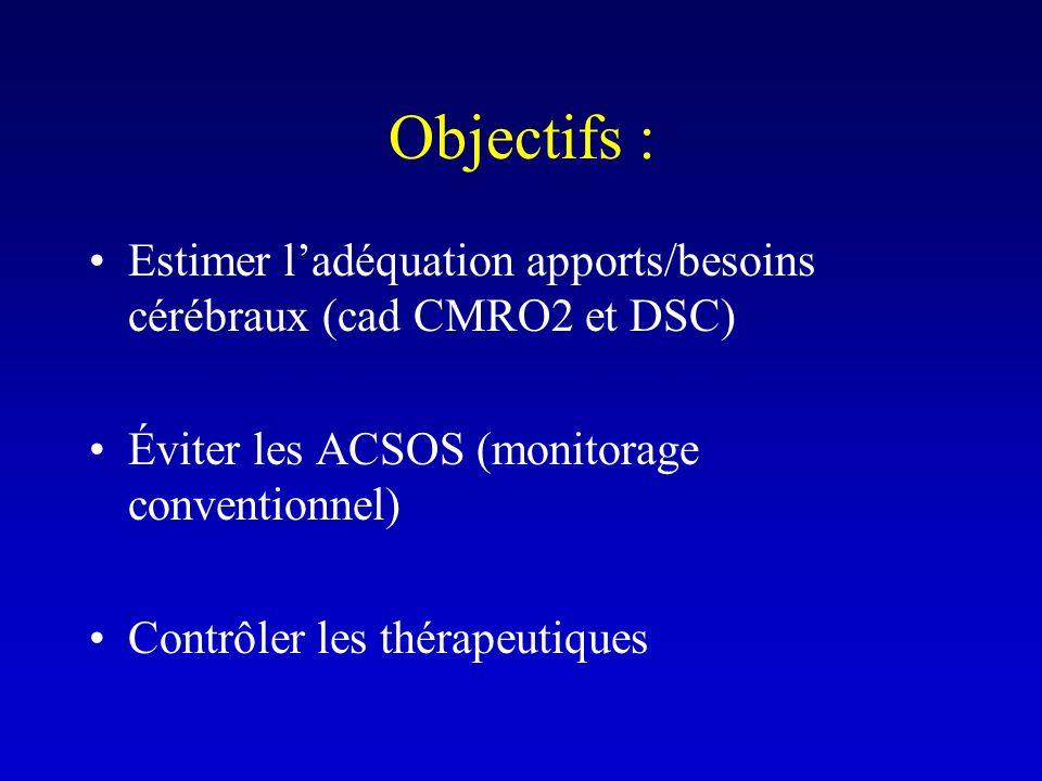 Lestimation du DSC et CMRO2… nécessite plusieurs monitorages imparfaits et complémentaires: –DSC : PIC-PPC, DTC et SvjO2 –Oxygénation : PtiO2, NIRS –Métabolisme : Microdialyse Le « gold standard » reste la scinti Xe133 et le PETscan Glc*