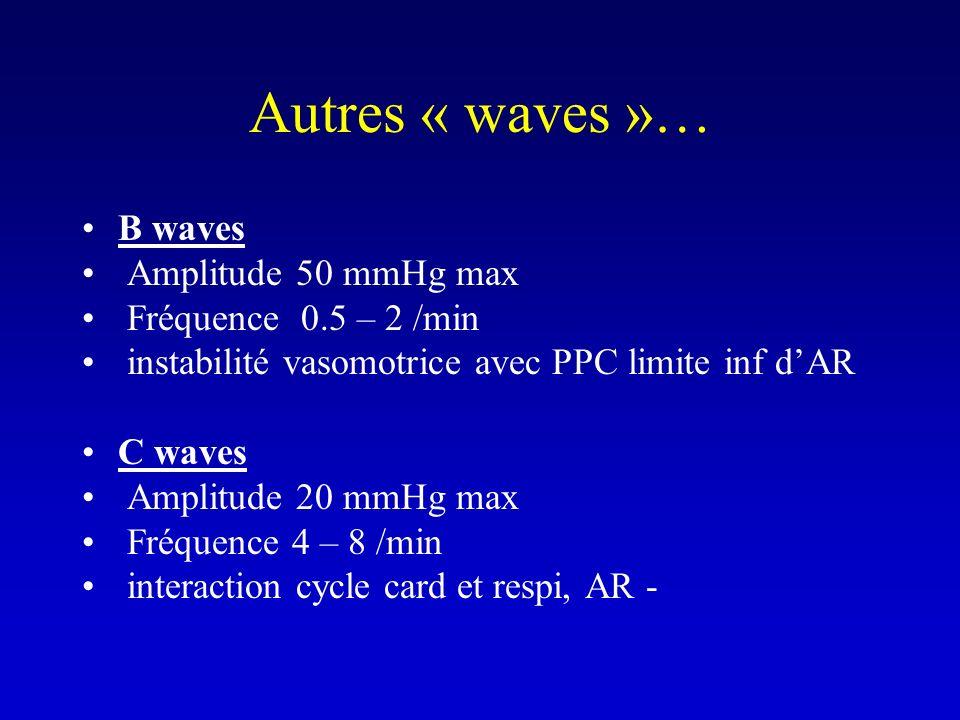 Autres « waves »… B waves Amplitude 50 mmHg max Fréquence 0.5 – 2 /min instabilité vasomotrice avec PPC limite inf dAR C waves Amplitude 20 mmHg max F