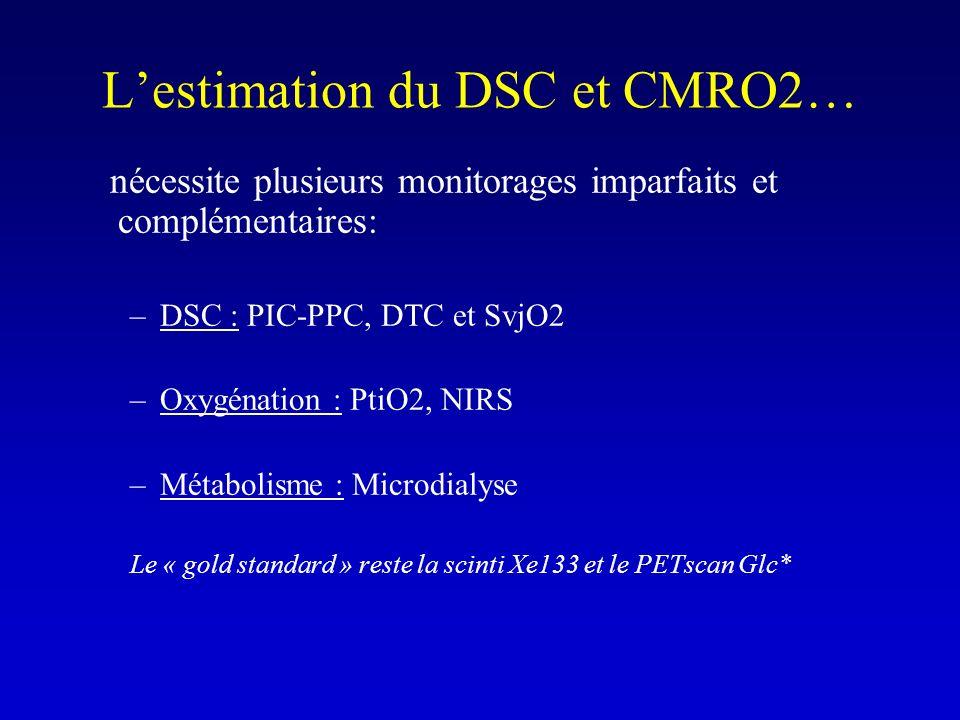 Lestimation du DSC et CMRO2… nécessite plusieurs monitorages imparfaits et complémentaires: –DSC : PIC-PPC, DTC et SvjO2 –Oxygénation : PtiO2, NIRS –M