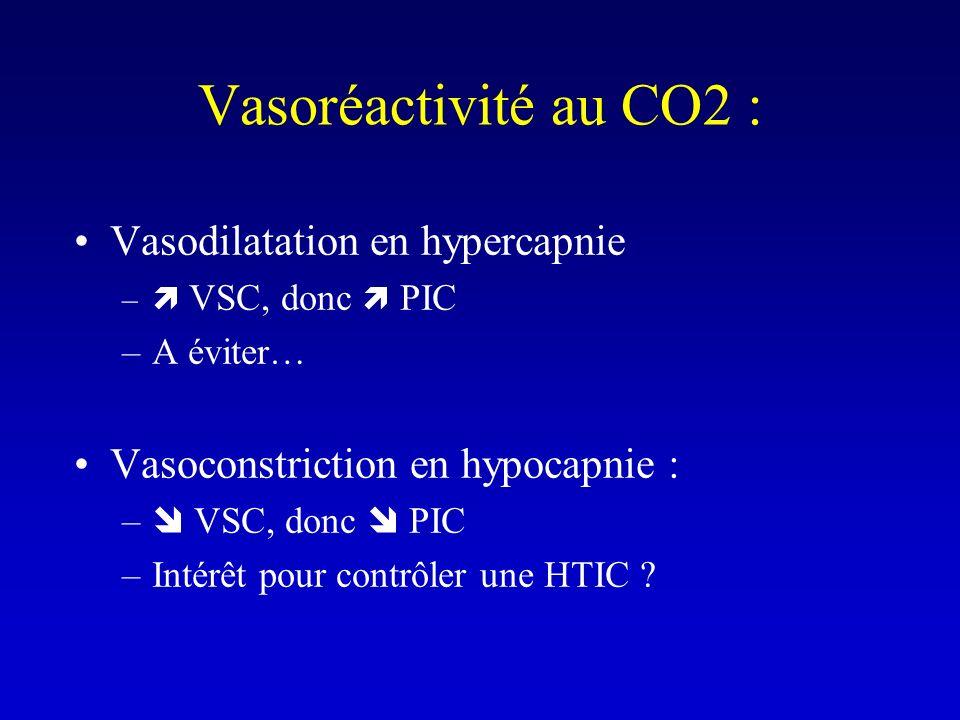 Vasoréactivité au CO2 : Vasodilatation en hypercapnie – VSC, donc PIC –A éviter… Vasoconstriction en hypocapnie : – VSC, donc PIC –Intérêt pour contrô