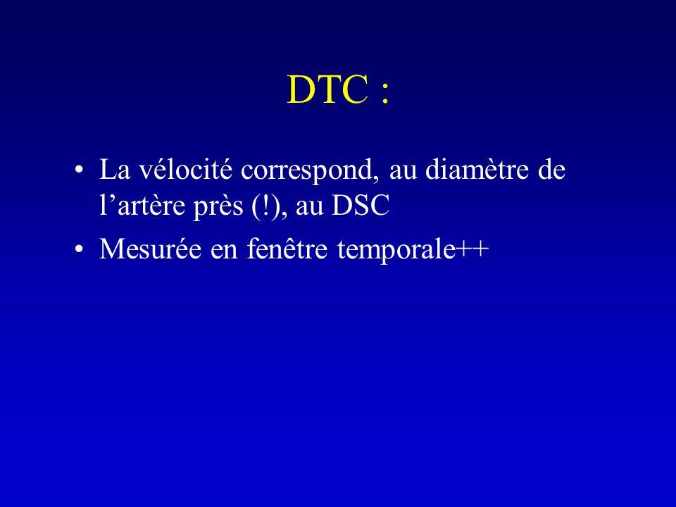 DTC : La vélocité correspond, au diamètre de lartère près (!), au DSC Mesurée en fenêtre temporale++