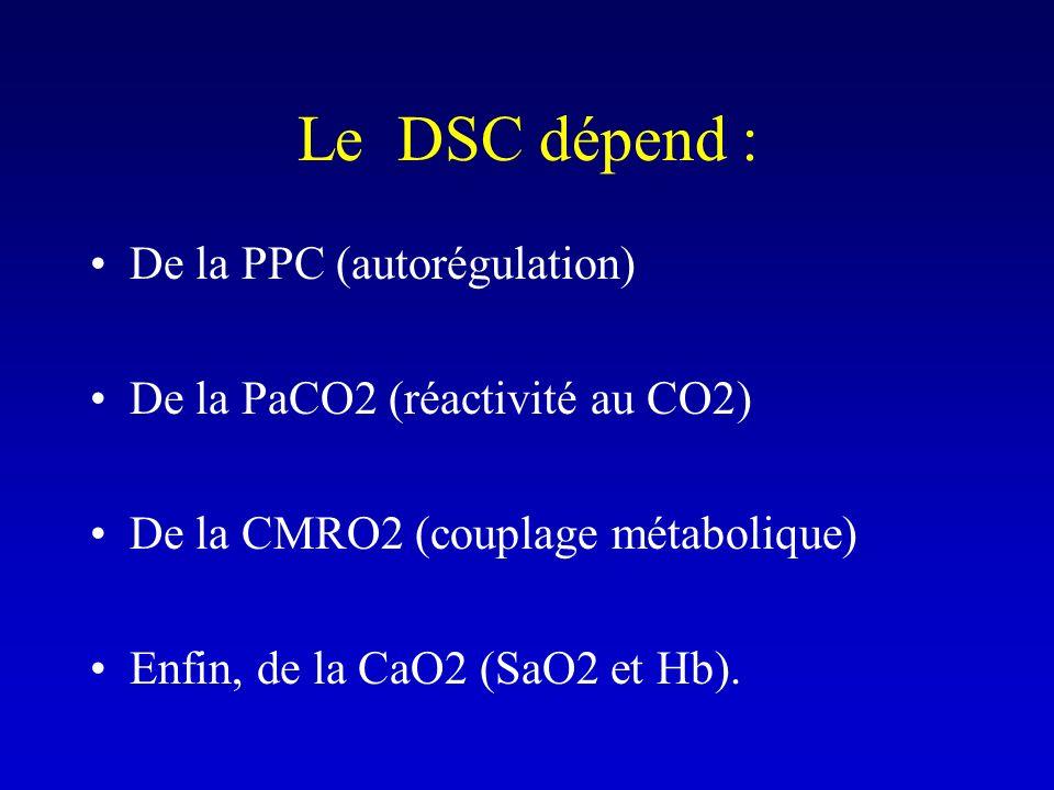 Cascade vasoconstrictrice : Volume sanguin cérébral Vasoconstriction PIC PAMPPC