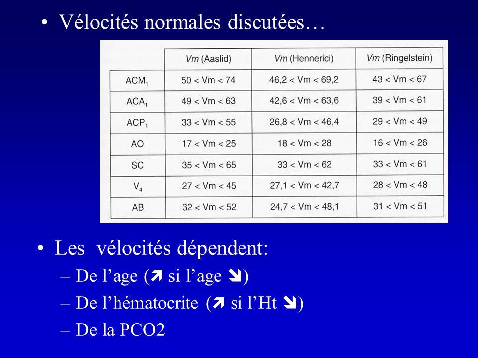 Vélocités normales discutées… Les vélocités dépendent: –De lage ( si lage ) –De lhématocrite ( si lHt ) –De la PCO2